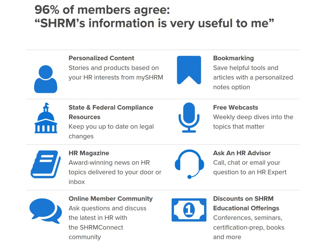 Benefits of shrm membership aberdeen area human resource association expert hr advisors ask us anything xflitez Image collections
