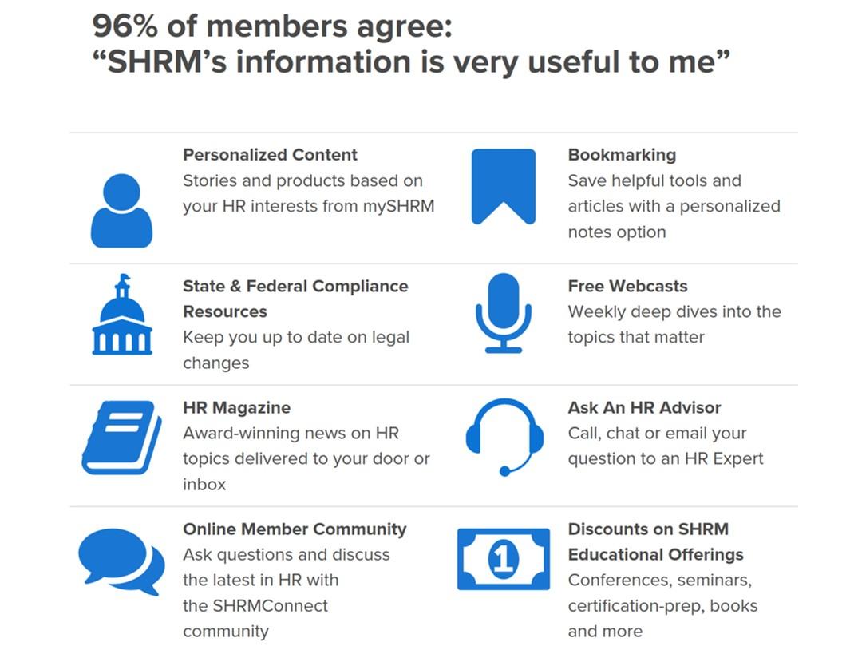 Benefits of shrm membership aberdeen area human resource association expert hr advisors ask us anything xflitez Choice Image